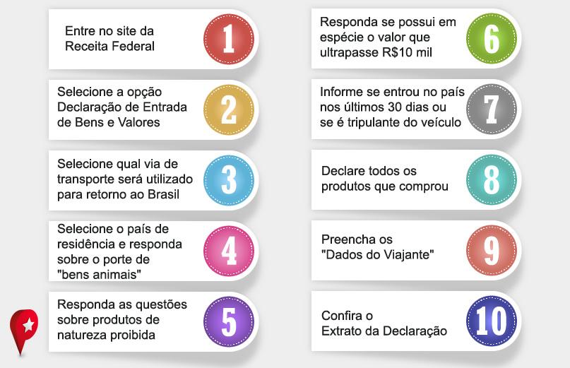 infográfico 10 dicas e-DBV