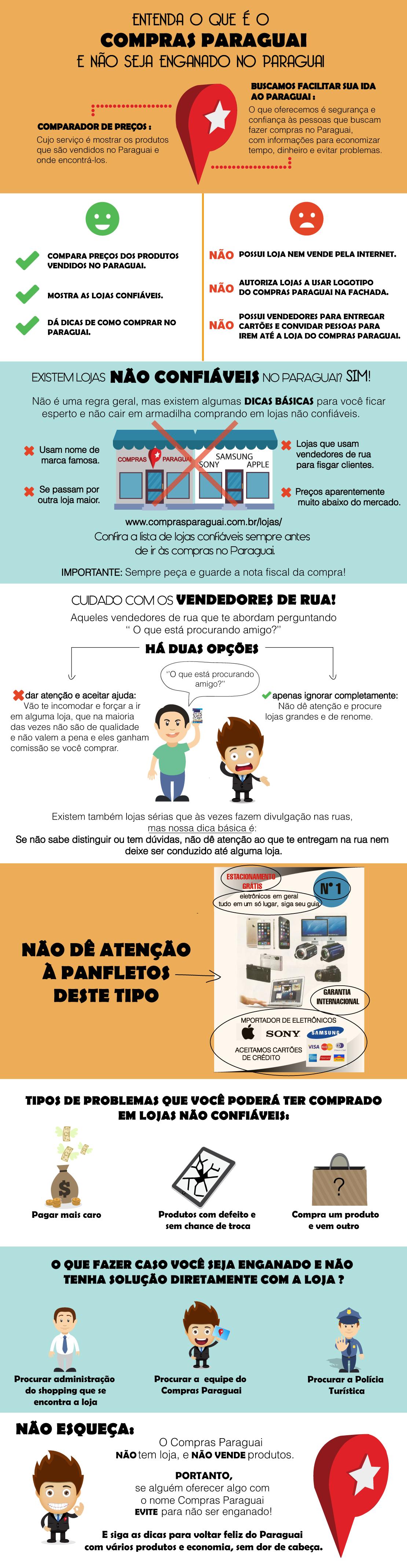infogru00e1fico-compras-png-final