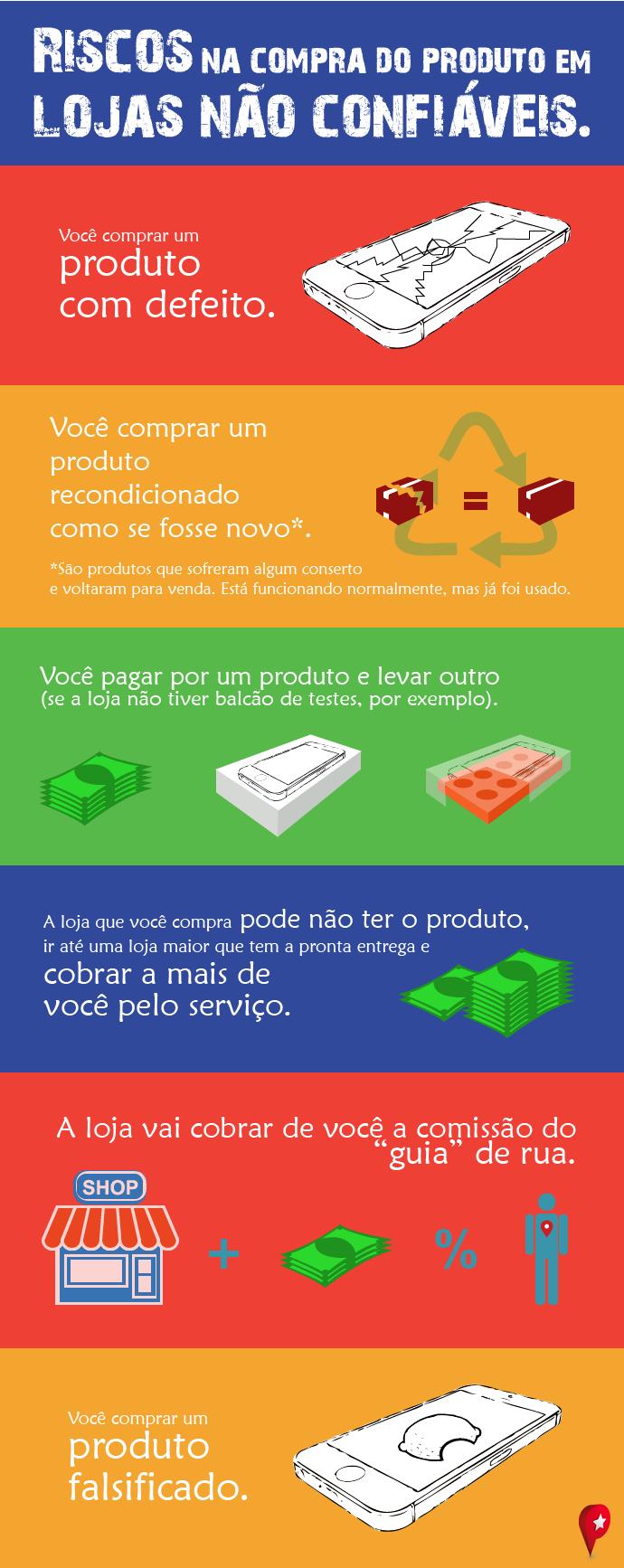 infografico-riscos-em-comprar-em-lojas-nao-confiaveis-no-paraguai_versao-final